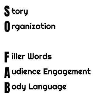 The SO FAB virtual presentation acronym stands for Story, Organization, Filler Words, Audience Engagement, and Body Language
